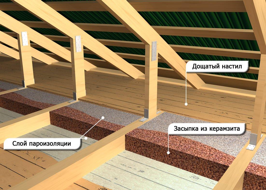 Hangisi daha iyi - mineral yünü veya strafor Balkon yalıtmak için daha iyi ne - polistiren veya mineral yün 20