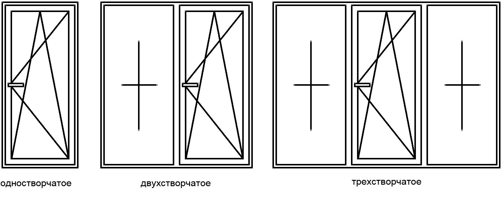 виде картинки для перевода на пластиковые окна локоны