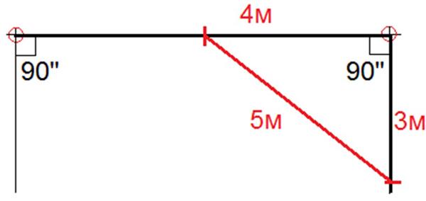 как поймать диагональ фундамента