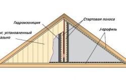 Kendi elinizle çatı kirişleri nasıl kurulurum 53